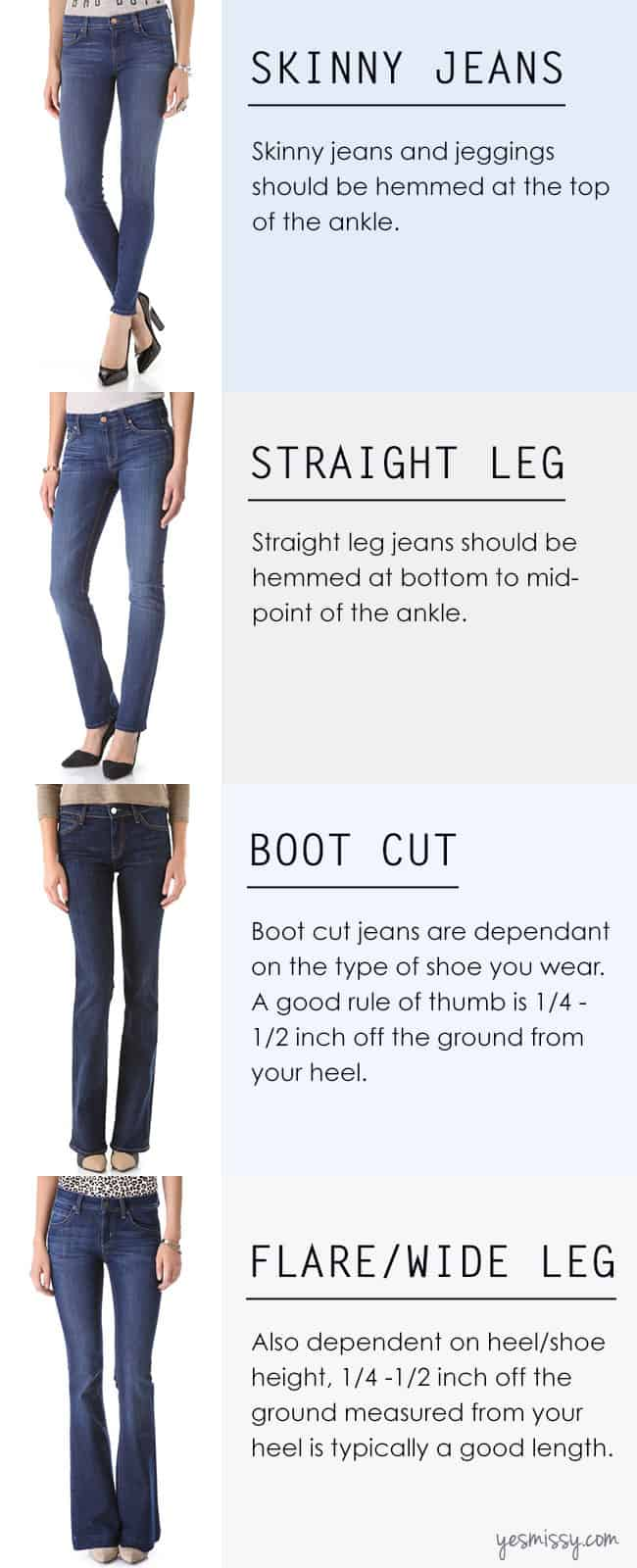 A Complete Guide on How to Hem Jeans - It all starts with knowing the proper length to hem your jeans according to the style of jeans you have.
